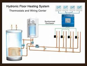 Hydronic Floor Heating System Thermostats And Wiring