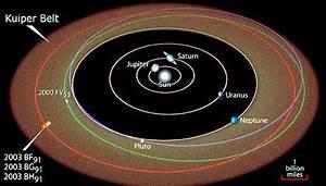 Space Maps - Atomic Rockets