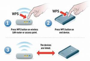 What Is Wps Button On Your Router And How It Works
