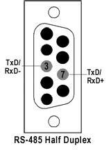connecteur serie schema de cablage des connecteurs db