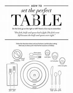 Place Setting Drawing At Getdrawings Com