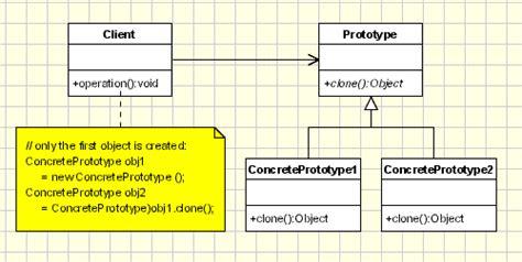 prototype pattern object oriented design