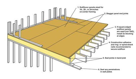 how to install osb subfloor floor above garage building america solution center