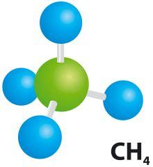 Природный газ формула. химическая формула газа. все виды природного газа