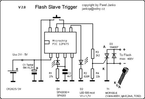 Programmable Optical Slave Flash Trigger For Digital