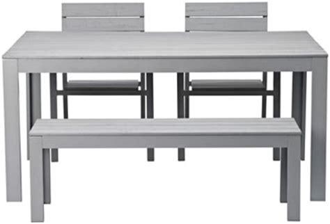 Cuisine Iké œ Table Exterieur Ikea Mouvement Uniforme De La Voiture