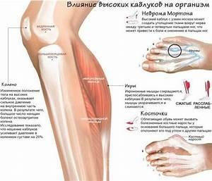Причина боли в коленном суставе у детей