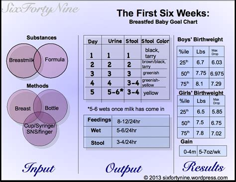 Breastfeeding Basics Six Forty Nine
