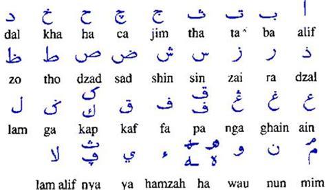 lettere alfabeto arabo come imparare la lingua araba rapidamente mosalingua