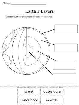 earth s layers worksheet earth s layers diagram worksheets by dressed in sheets tpt