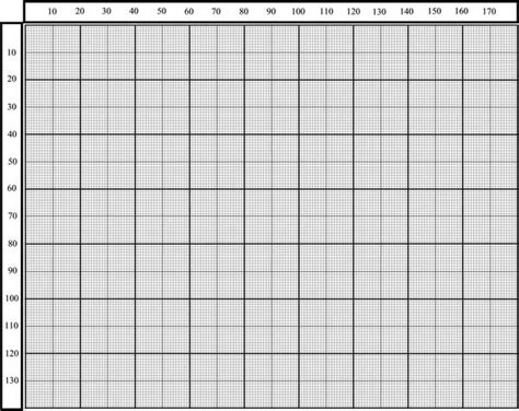 digital graph paper rodbuildingorg