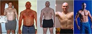 Body Fat Percentage Guide For Men To Ten Percent