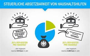 Handwerkerkosten Steuerlich Absetzen : haushaltshilfe steuerlich absetzbar so geht s ~ Lizthompson.info Haus und Dekorationen