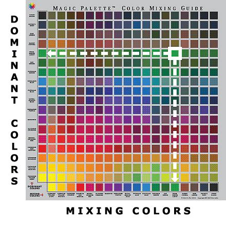 color mixing chart by magic palette http www