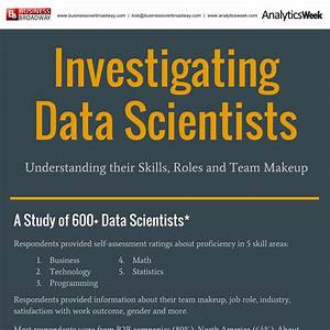 How Data Scientists Extract Value from Data [Infographic]