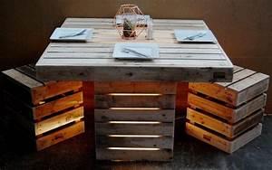 Pallet Kitchenette - Pallet Kitchen Ideas Pallet Furniture