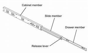 Drawer Slide  Drawer Slide Release Mechanism