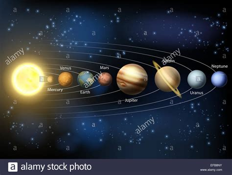 Diagram The Planets Our Solar System With