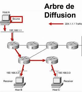 Ipv6 Berechnen : mac multicast adresse berechnen ~ Themetempest.com Abrechnung