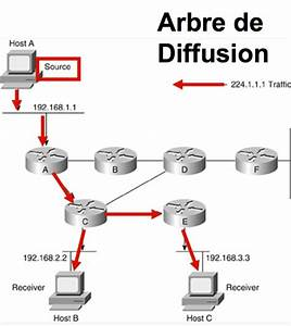 Ipv6 Adresse Berechnen : mac multicast adresse berechnen ~ Themetempest.com Abrechnung