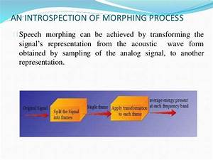 Voice Morping Ppt