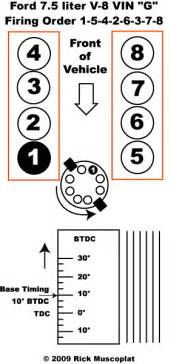 similiar 5 4 triton firing order diagram keywords diagram moreover ford 5 4 firing order in addition ford 5 4 engine