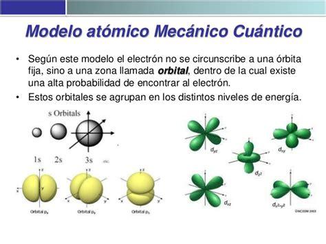 Teoría atómica presentación