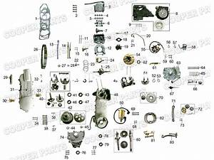 Parts Gy6 150cc  Parts Gy6 150cc Manufacturers In Lulusoso Com