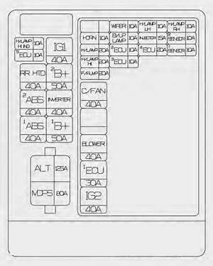 2002 Kia Rio Fuse Diagram 25822 Netsonda Es
