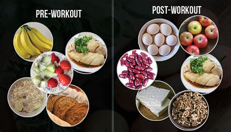 Best Food To Eat Before And After Your Workout