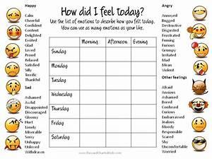 Feeling Chart  Emoji Feelings Chart Etsy  Nic Cage Feeling Chart