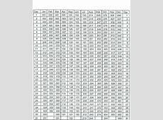 Julian Date Calendar For Year 2016 Printable Calendar