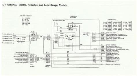 Elddi Caravan Wiring Diagram by Standard Wiring Colours Caravan Electric Caravan Talk