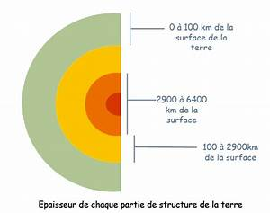 Surface De La Terre : la structure terre t te modeler ~ Dailycaller-alerts.com Idées de Décoration