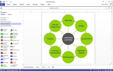 create visio circle spoke diagram conceptdraw helpdesk