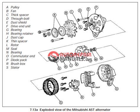 ford fiesta mk   haynes workshop manual auto