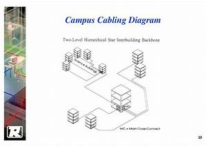 1 Introduction To Premises Cabling System