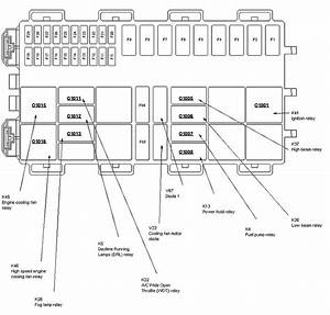 2007 Taurus Condenser Fan Wiring Diagram