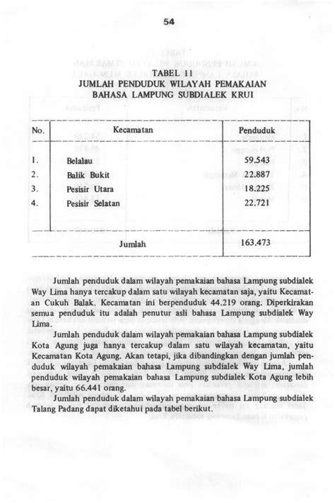 Berbatasan dengan kabupaten oku timur provinsi sumatera selatan di sebelah utara, kabupaten lampung utara di sebelah selatan. Warung 3S Kabupaten Way Kanan, Lampung - Operasi Cempaka ...