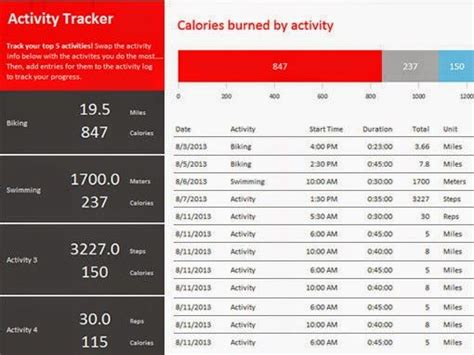 activity log tracker excel   template sign