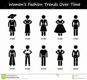 Woman Fashion Trend Timeline Clothing Wear Cliparts Icons ...