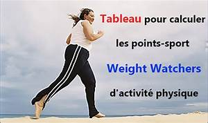 Weight Watchers Punkte Sport Berechnen : tableau pour calculer les points sport weight watchers d 39 activit physique ~ Themetempest.com Abrechnung