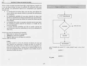 Algoritmos  Introduccion A Algoritmos Y Programas