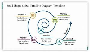 5 Ways To Use Spring And Spiral Diagram In Powerpoint