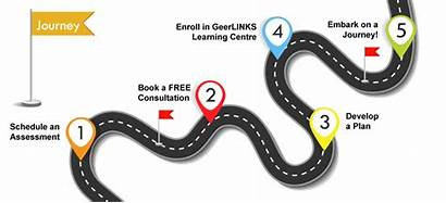 Success Path Steps Step Grow Towards Consultation