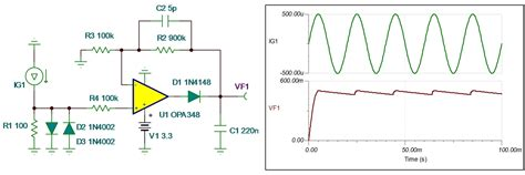 Resolved Current Sensing Amplifiers