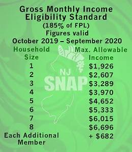 Department Of Human Services Nj Snap