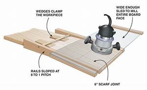 Router Scarfing Jig - Popular Woodworking Magazine