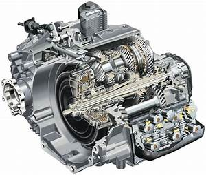 The Dual-Clutch Transmission - Car Maintenance and Car