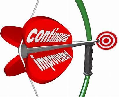 Improvement Continuous Management Problem Milldesk